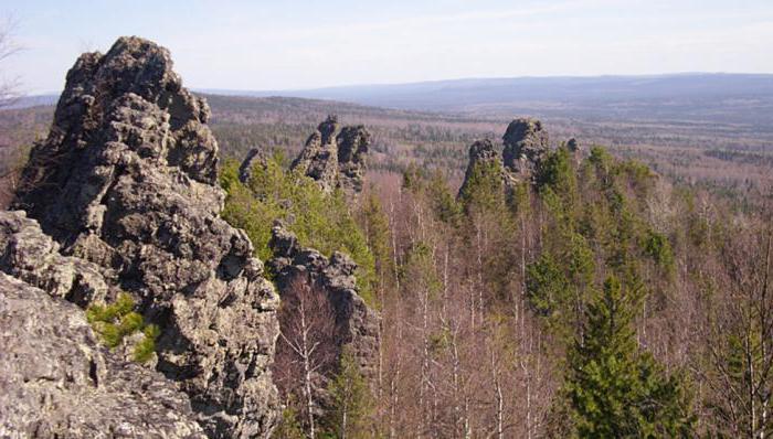 авито горнозаводск пермский край
