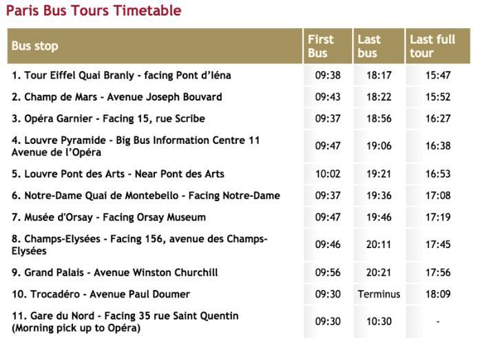 Расписание автобуса Big Bus Paris