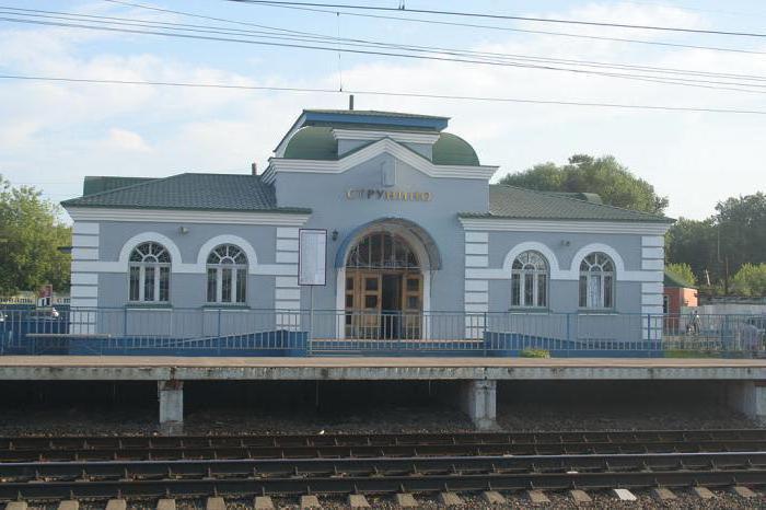 струнино владимирская область