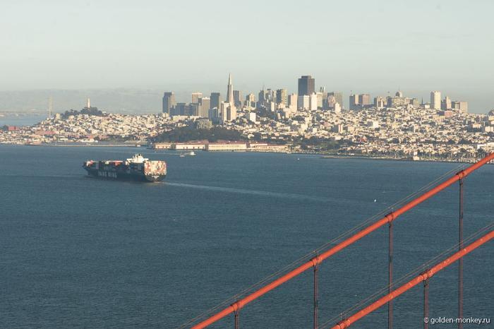 Панорамный вид на город Сан-Франциско со стороны моста Золотые Ворота
