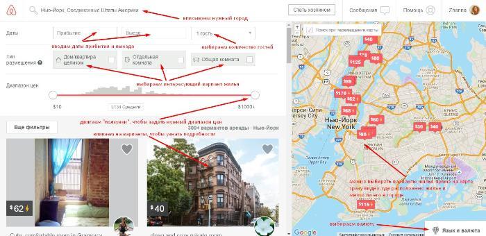 Схема-инструкция по работе сайта Airbnb (США)
